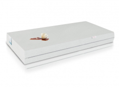 Water absolute protection